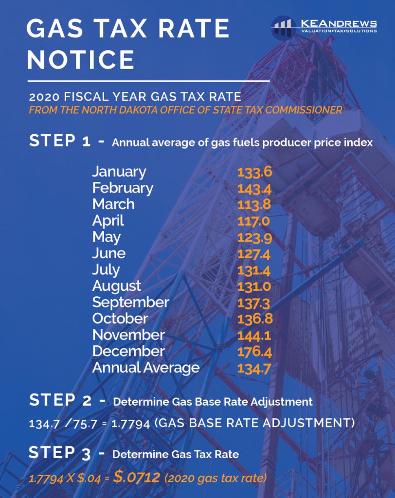 North Dakota gas tax rate